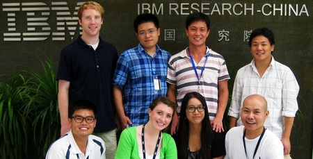 IT Internships in China